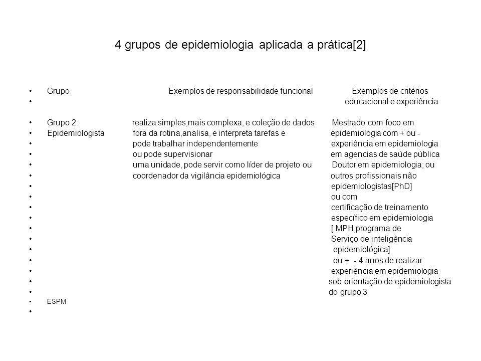 4 grupos de epidemiologia aplicada a prática[2]